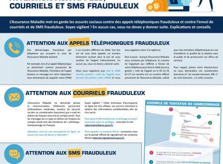 Attention aux appels, courriels et sms frauduleux